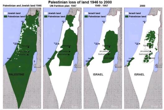 Palestine:Irael 1946-2000